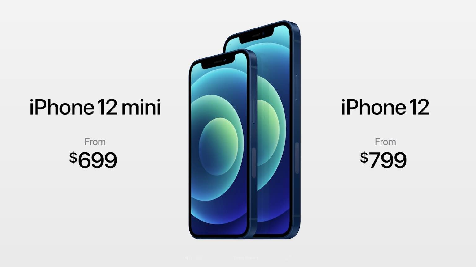 Apple Unveiled iPhone 12 and iPhone 12 Mini With 5G