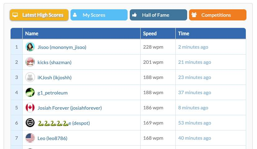 TypeRacer, The Internet's First Online Competitive Multiplayer Typing Game Gets Modern Overhaul